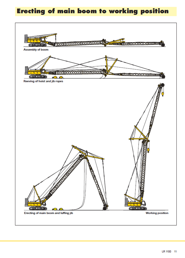 Liebherr LR1100 100t Crawler crane hire