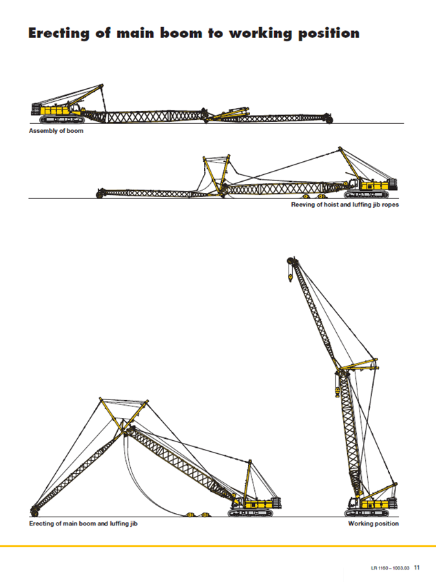 Liebherr LR1130 130t crawler crane hire
