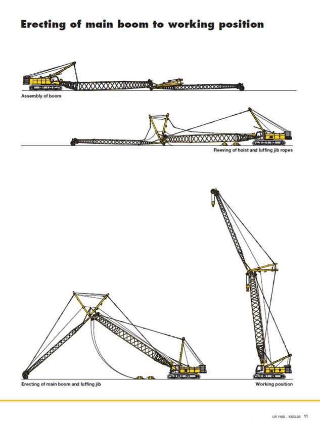Liebherr LR1160 160t Crawler crane hire