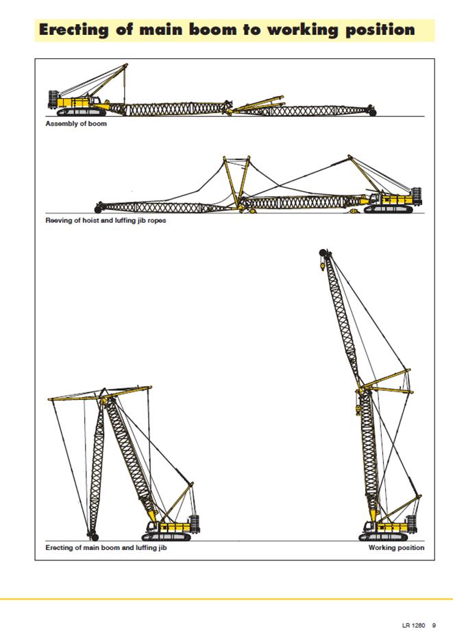 Liebherr LR1280 280t Crawler crane hire